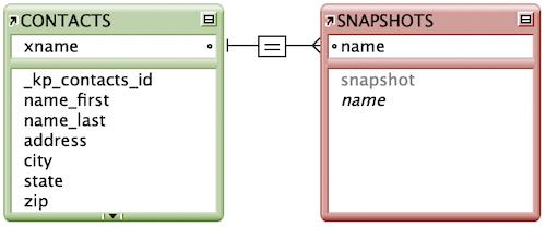 snapshot save